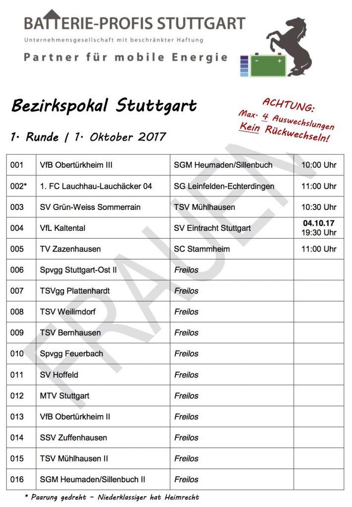 BPS Bezirkspokal Frauen (Foto: WVF)
