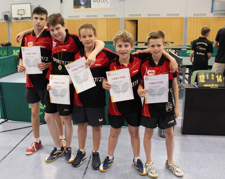 Die Baden-Württembergischen Mannschafts-Meister der U15 in 2018 | Foto: DJK