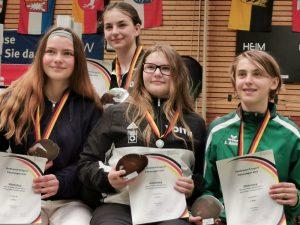 Team Württemberg mit Annika Amler (re.) | Foto: TSF